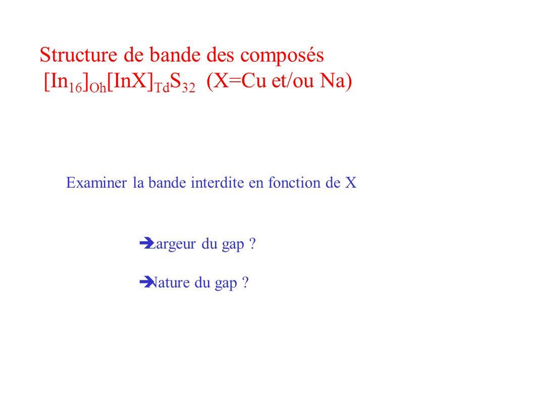 Structure de bande des composés [In16]Oh[InX]TdS32 (X=Cu et/ou Na)
